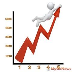 優惠房貸推升房貸總餘額增加125億元