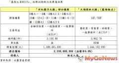 新壽33.3億元取得「基泰之星REITs」