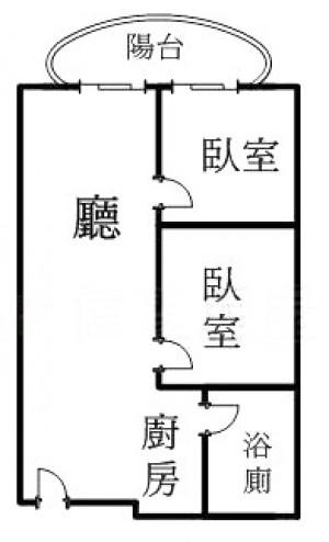 昇陽府中棧 格局圖.jpg